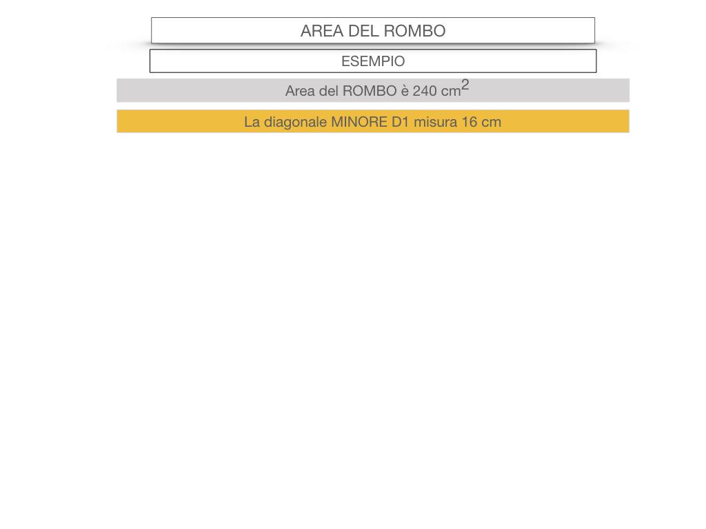 8. L'AREA DEL ROMBO_SIMULAZIONE.053