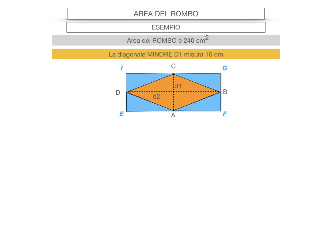 8. L'AREA DEL ROMBO_SIMULAZIONE.054