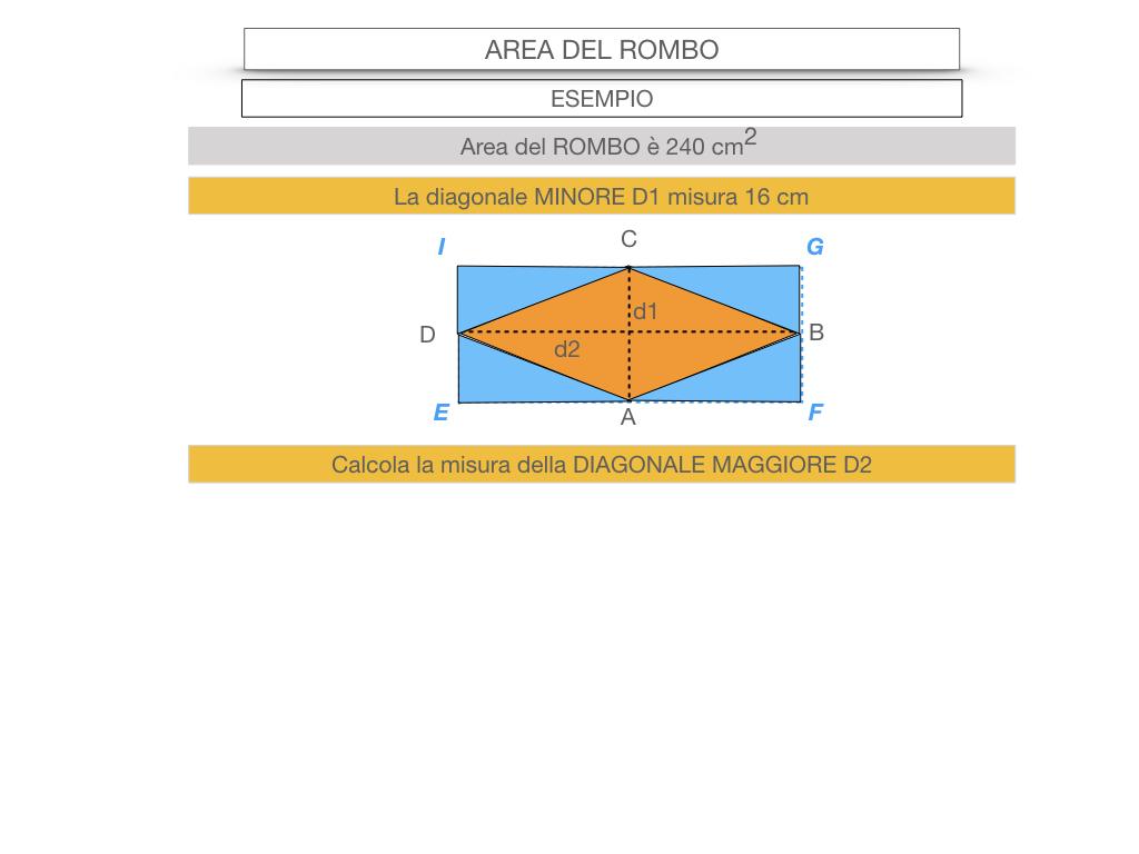 8. L'AREA DEL ROMBO_SIMULAZIONE.055