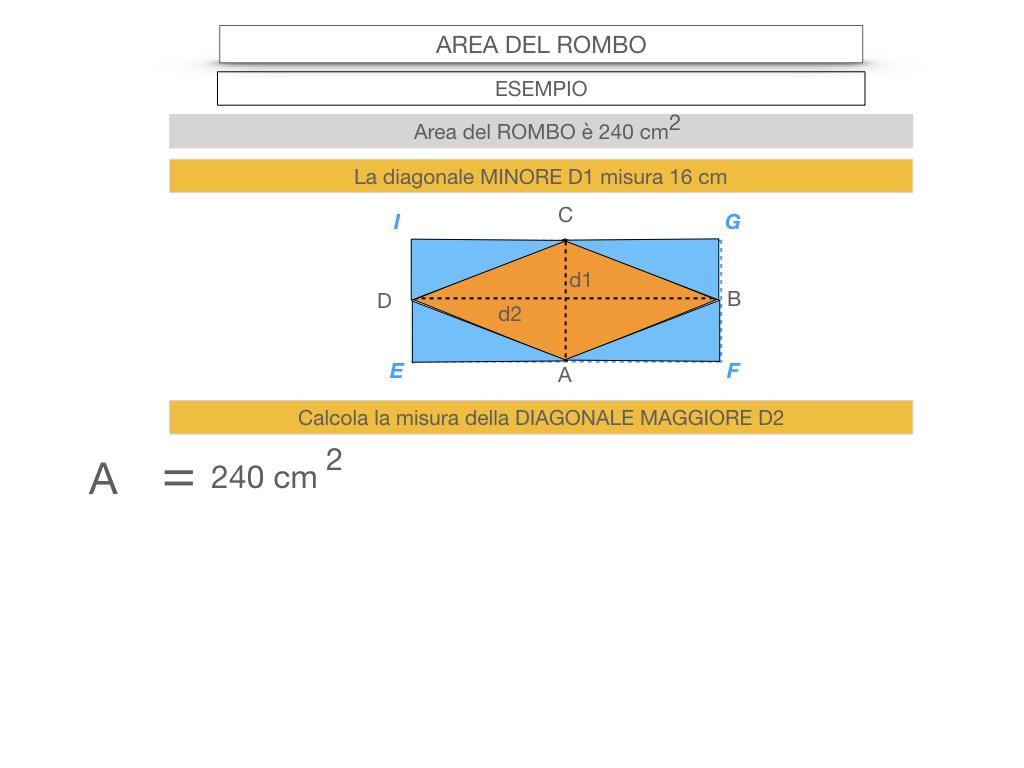 8. L'AREA DEL ROMBO_SIMULAZIONE.056