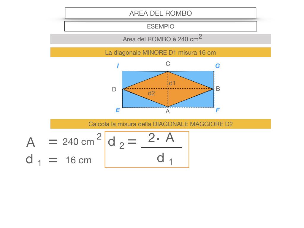 8. L'AREA DEL ROMBO_SIMULAZIONE.059