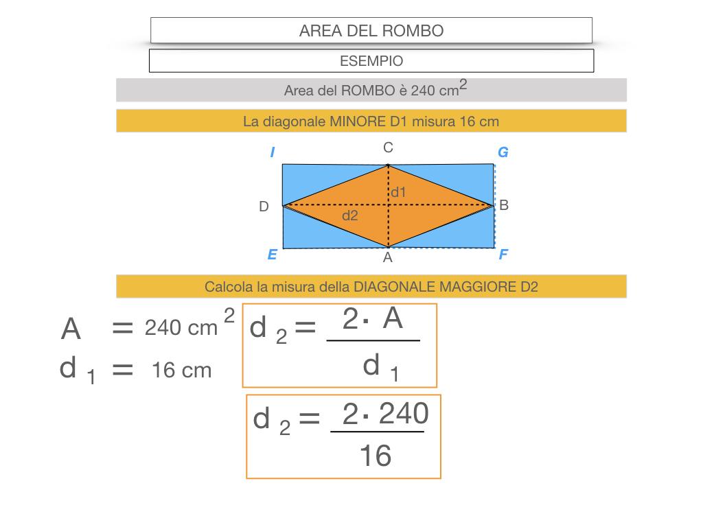 8. L'AREA DEL ROMBO_SIMULAZIONE.060