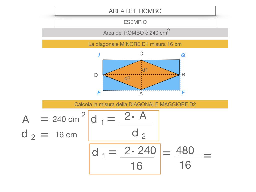 8. L'AREA DEL ROMBO_SIMULAZIONE.061