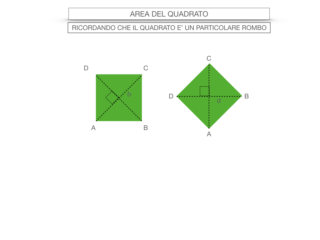 8. L'AREA DEL ROMBO_SIMULAZIONE.066