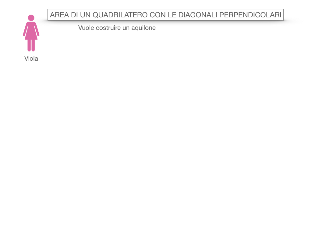 9. L'AREA DI UN QUADRILATERO CON LE DIAGONALI PERPENDICOLARI_ SIMULAZIONE.003