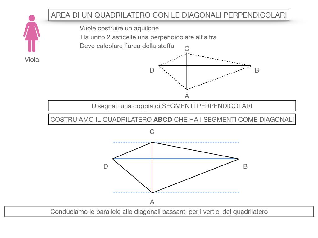 9. L'AREA DI UN QUADRILATERO CON LE DIAGONALI PERPENDICOLARI_ SIMULAZIONE.009