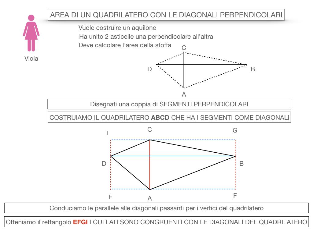 9. L'AREA DI UN QUADRILATERO CON LE DIAGONALI PERPENDICOLARI_ SIMULAZIONE.011