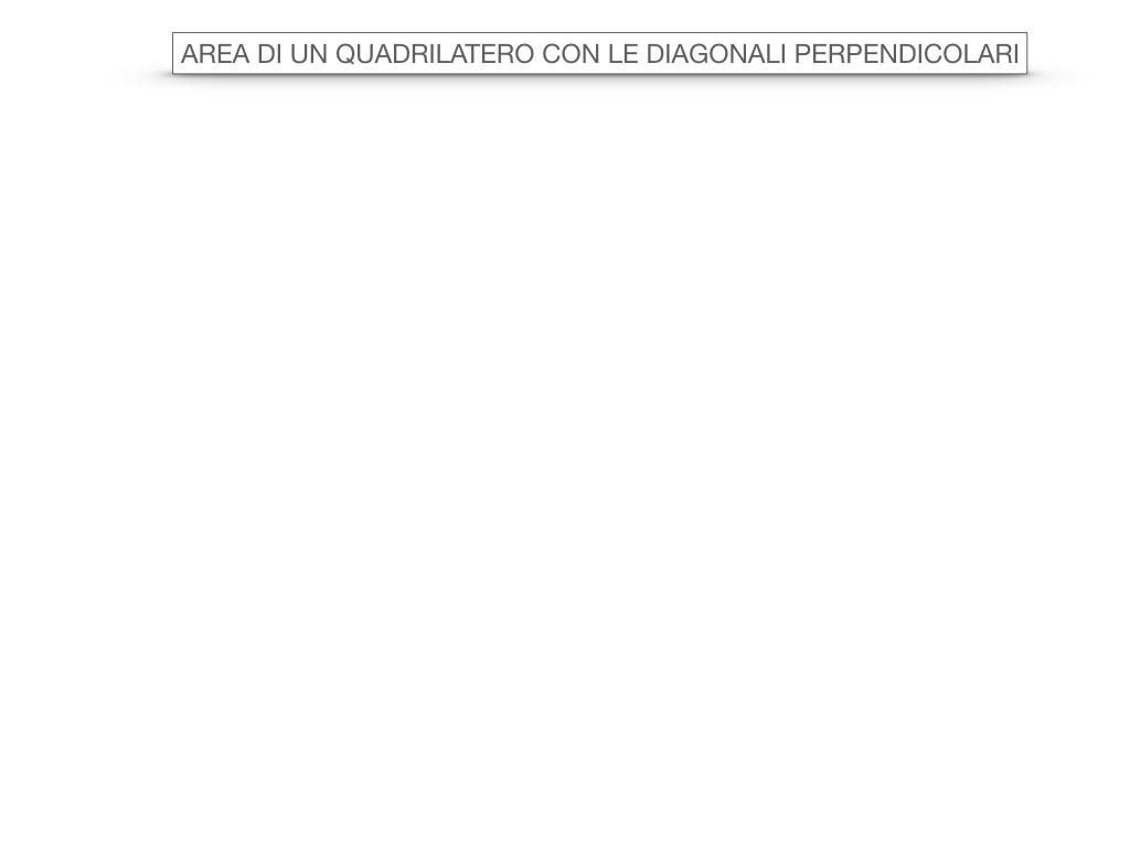 9. L'AREA DI UN QUADRILATERO CON LE DIAGONALI PERPENDICOLARI_ SIMULAZIONE.012