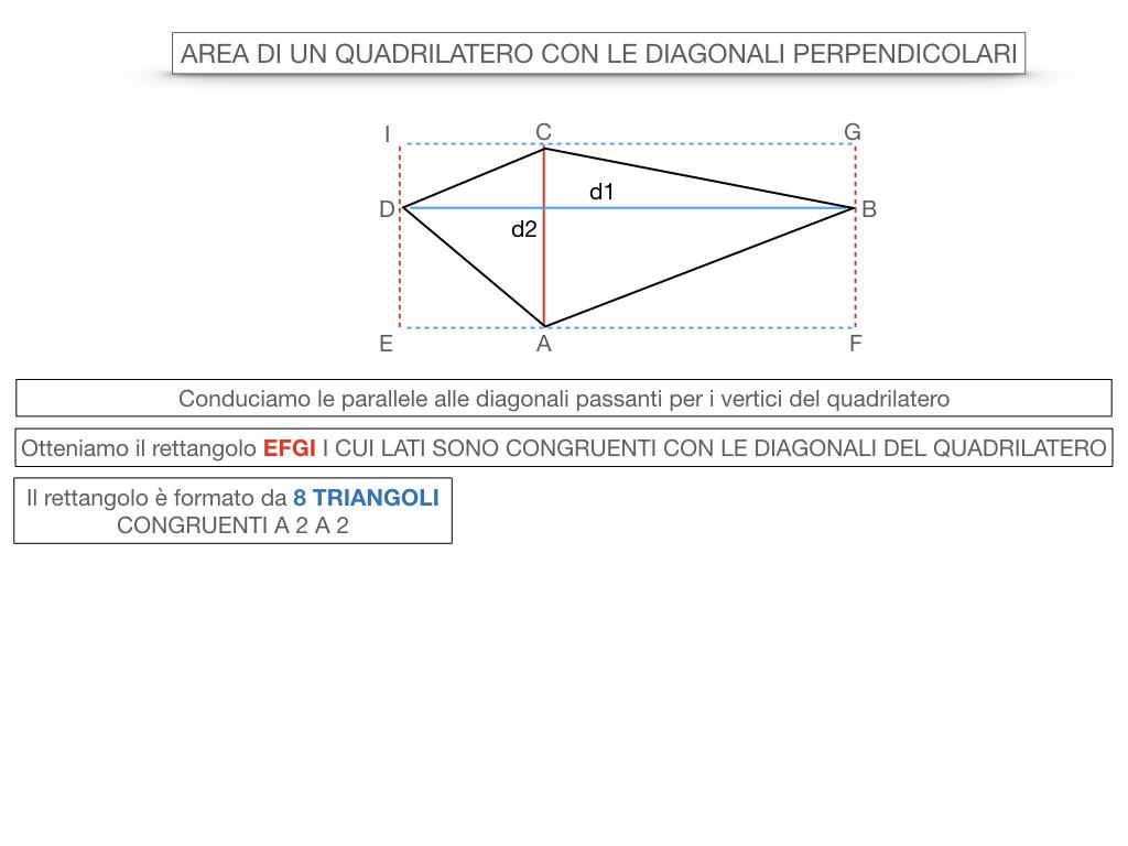 9. L'AREA DI UN QUADRILATERO CON LE DIAGONALI PERPENDICOLARI_ SIMULAZIONE.014
