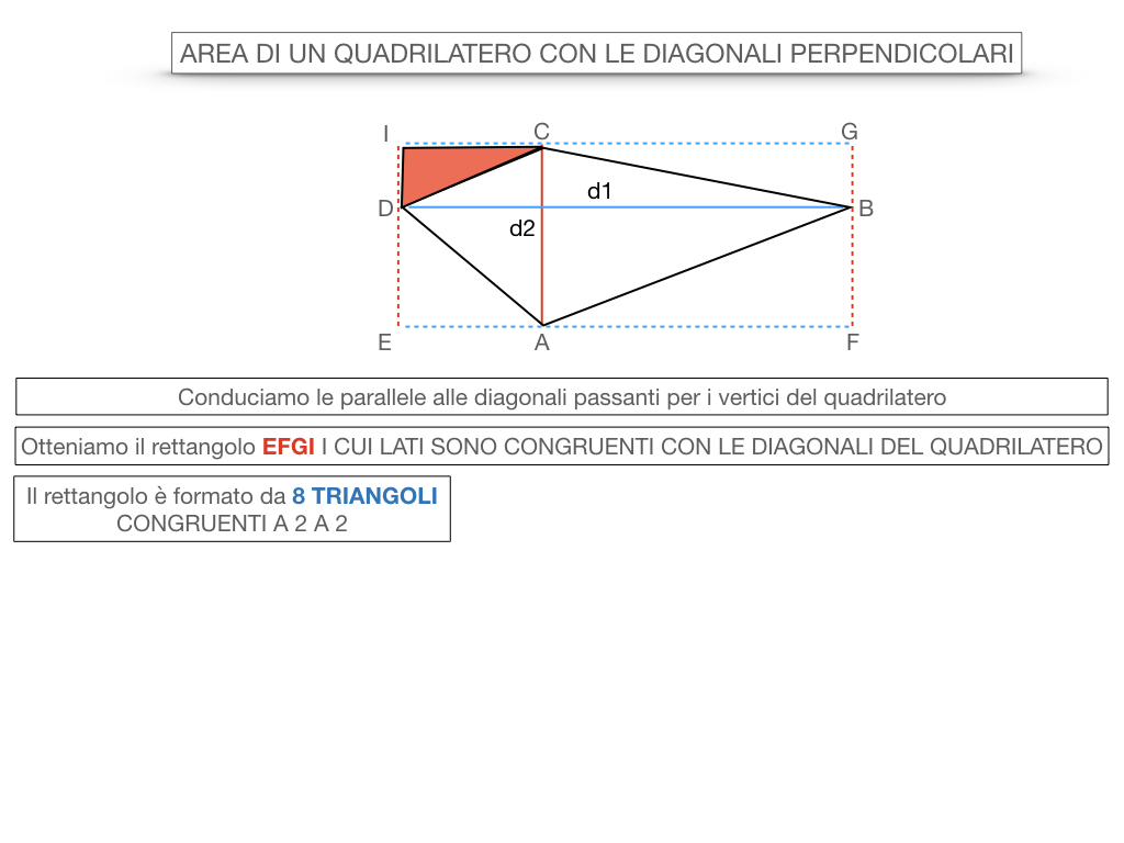 9. L'AREA DI UN QUADRILATERO CON LE DIAGONALI PERPENDICOLARI_ SIMULAZIONE.015