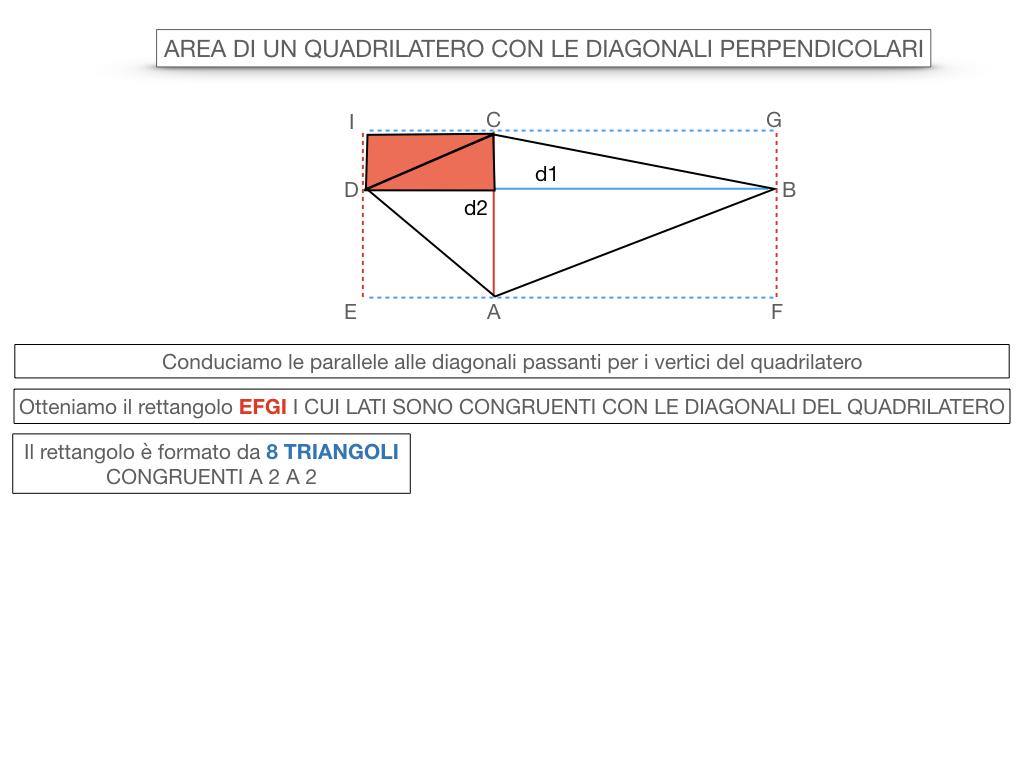 9. L'AREA DI UN QUADRILATERO CON LE DIAGONALI PERPENDICOLARI_ SIMULAZIONE.016