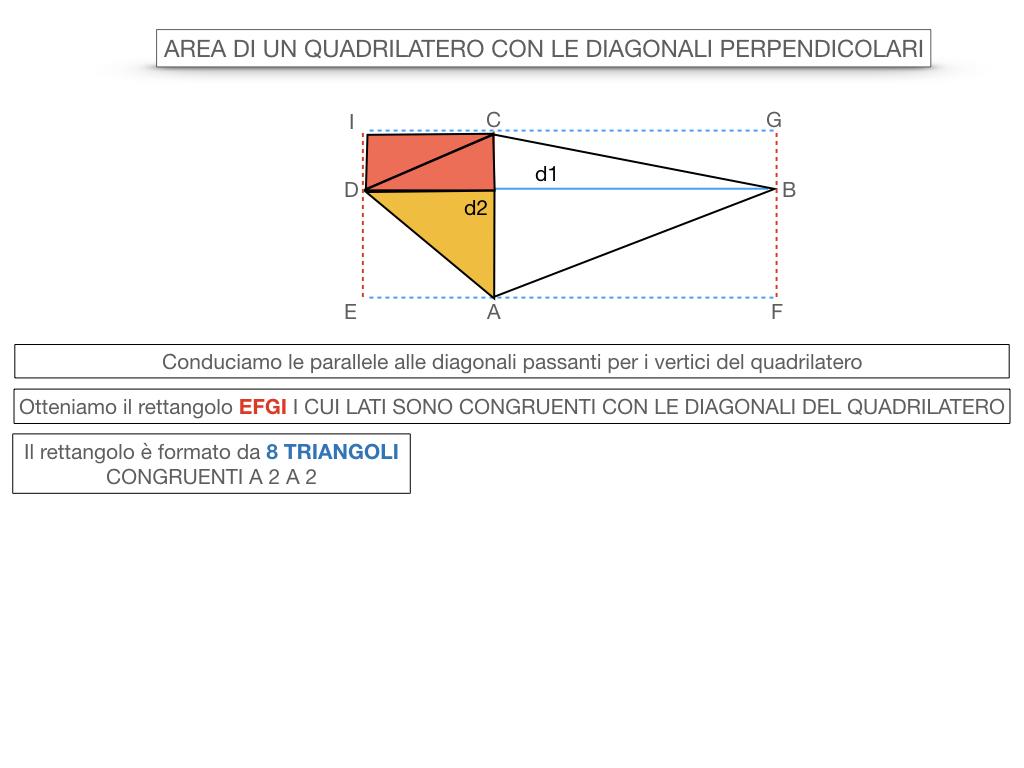 9. L'AREA DI UN QUADRILATERO CON LE DIAGONALI PERPENDICOLARI_ SIMULAZIONE.017