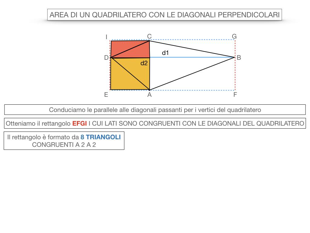 9. L'AREA DI UN QUADRILATERO CON LE DIAGONALI PERPENDICOLARI_ SIMULAZIONE.018