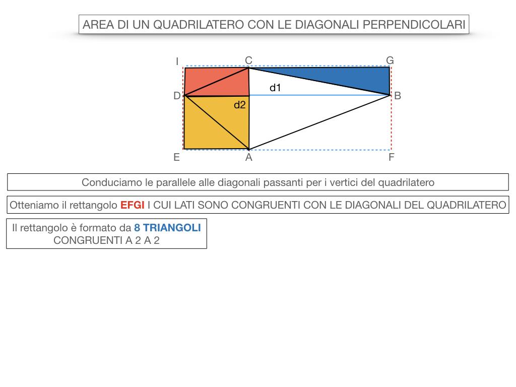 9. L'AREA DI UN QUADRILATERO CON LE DIAGONALI PERPENDICOLARI_ SIMULAZIONE.019