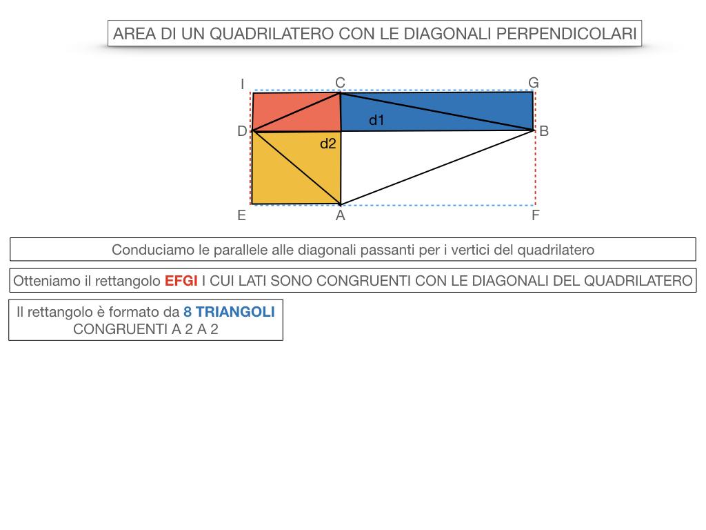 9. L'AREA DI UN QUADRILATERO CON LE DIAGONALI PERPENDICOLARI_ SIMULAZIONE.020