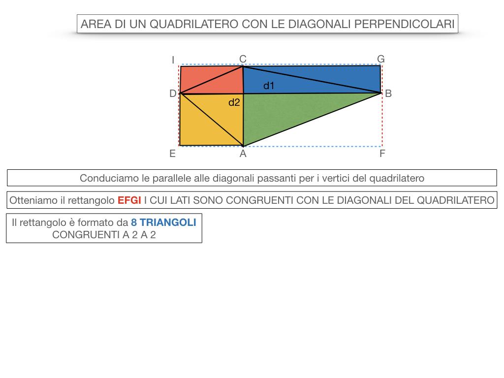 9. L'AREA DI UN QUADRILATERO CON LE DIAGONALI PERPENDICOLARI_ SIMULAZIONE.021