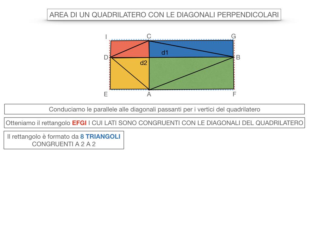 9. L'AREA DI UN QUADRILATERO CON LE DIAGONALI PERPENDICOLARI_ SIMULAZIONE.022