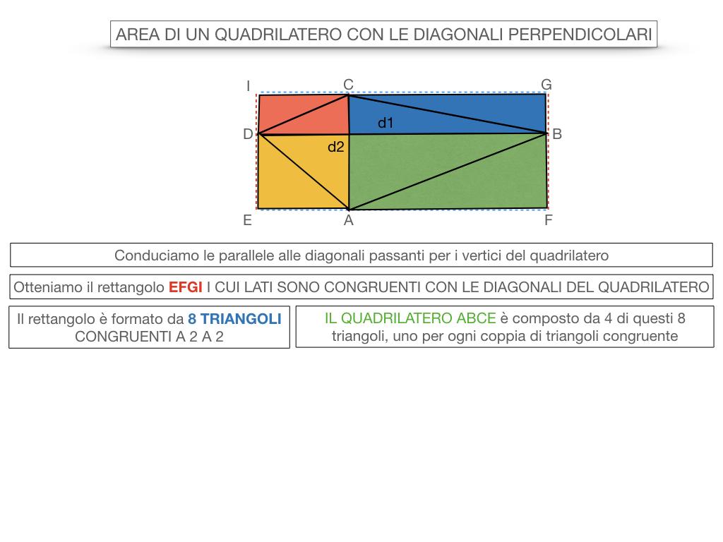9. L'AREA DI UN QUADRILATERO CON LE DIAGONALI PERPENDICOLARI_ SIMULAZIONE.023
