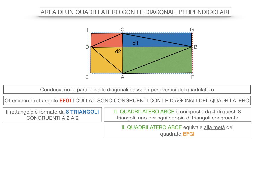 9. L'AREA DI UN QUADRILATERO CON LE DIAGONALI PERPENDICOLARI_ SIMULAZIONE.024