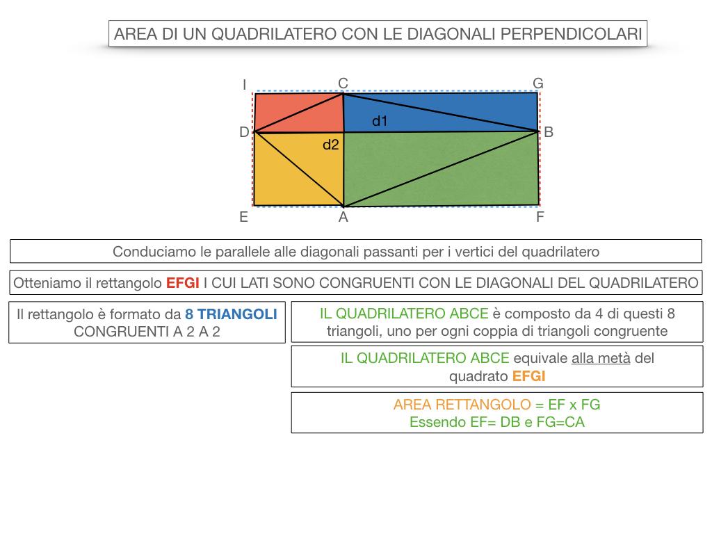9. L'AREA DI UN QUADRILATERO CON LE DIAGONALI PERPENDICOLARI_ SIMULAZIONE.025