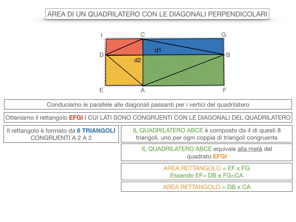 9. L'AREA DI UN QUADRILATERO CON LE DIAGONALI PERPENDICOLARI_ SIMULAZIONE.026
