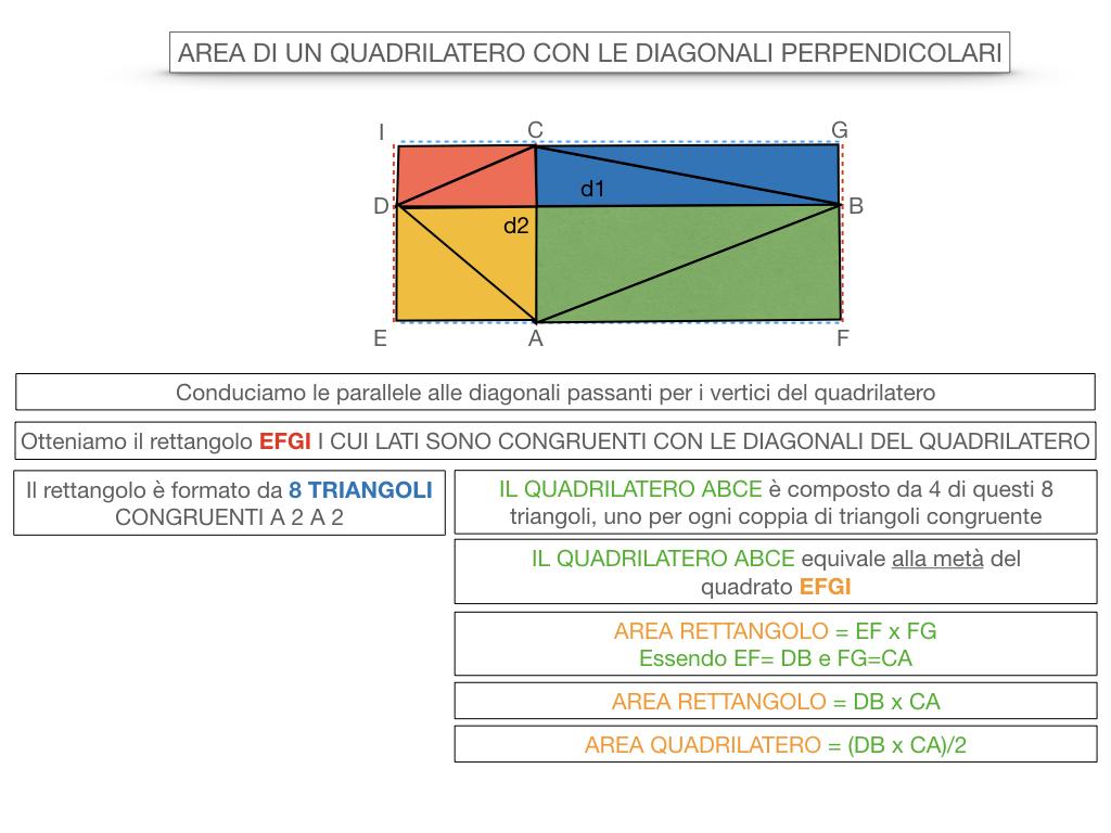 9. L'AREA DI UN QUADRILATERO CON LE DIAGONALI PERPENDICOLARI_ SIMULAZIONE.027