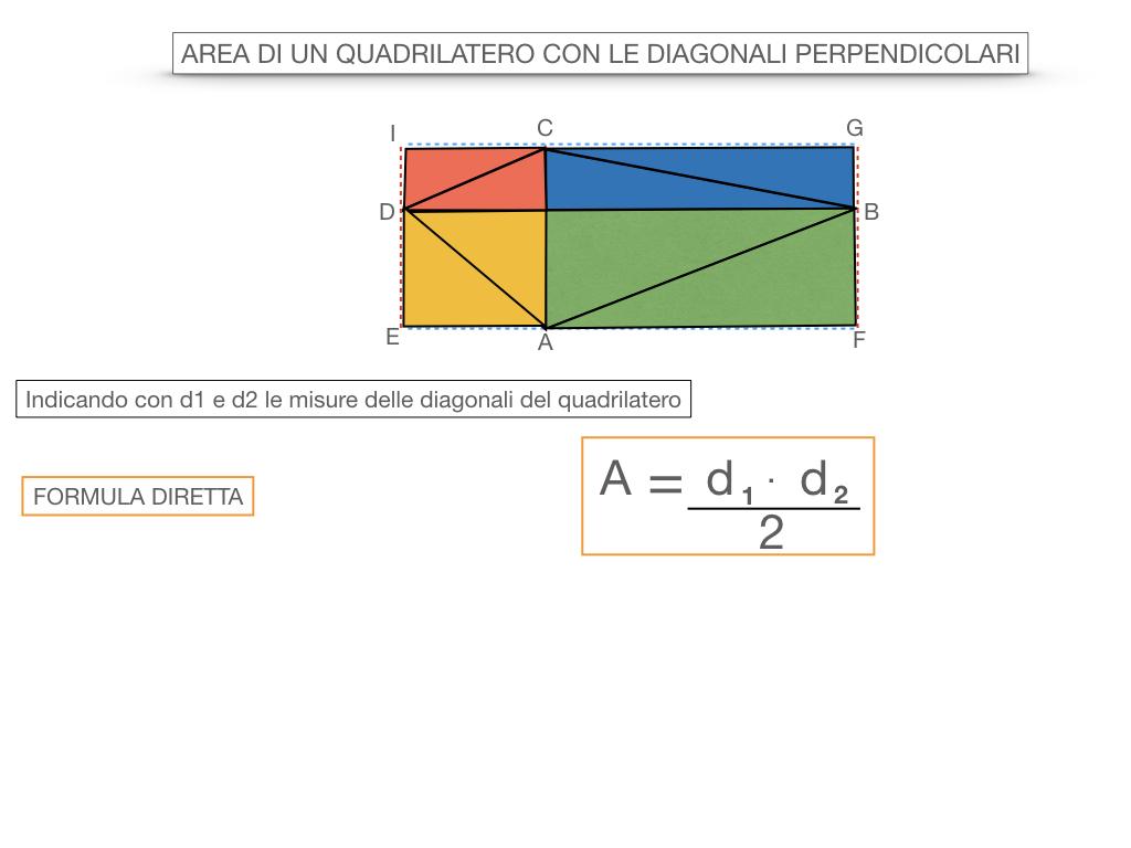 9. L'AREA DI UN QUADRILATERO CON LE DIAGONALI PERPENDICOLARI_ SIMULAZIONE.029