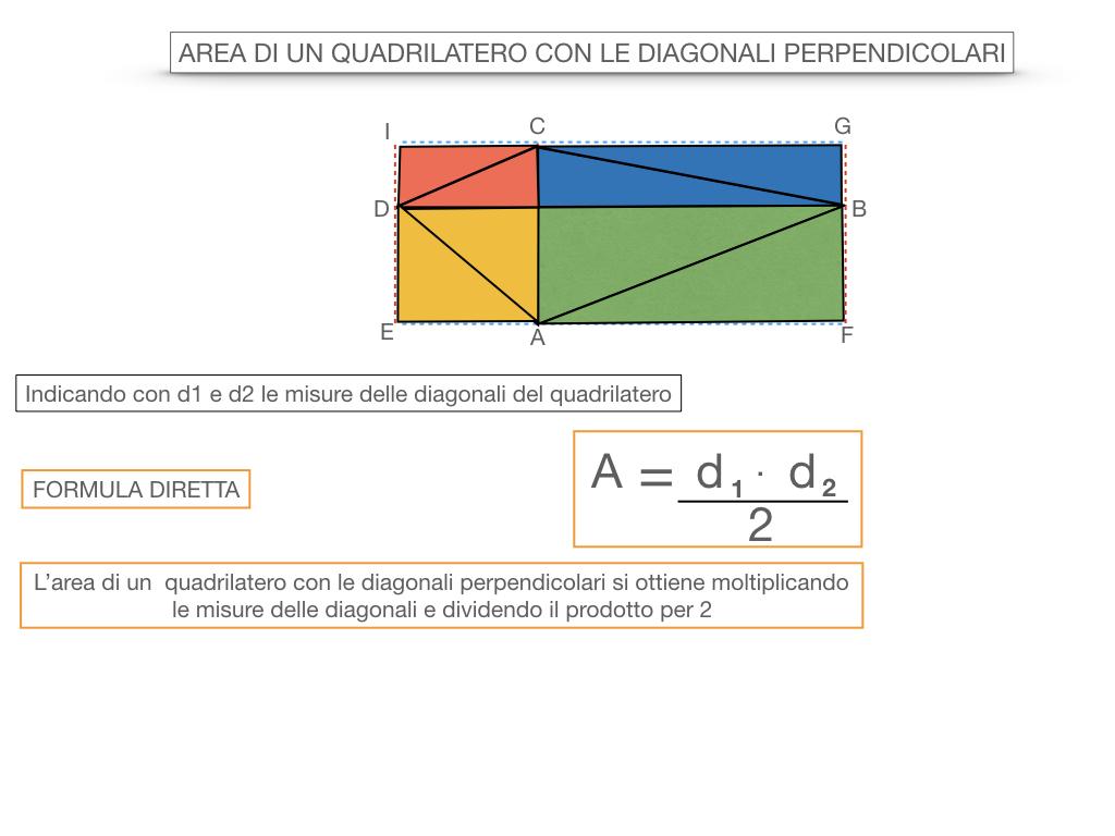 9. L'AREA DI UN QUADRILATERO CON LE DIAGONALI PERPENDICOLARI_ SIMULAZIONE.030