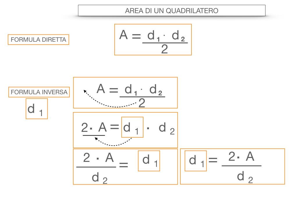 9. L'AREA DI UN QUADRILATERO CON LE DIAGONALI PERPENDICOLARI_ SIMULAZIONE.035