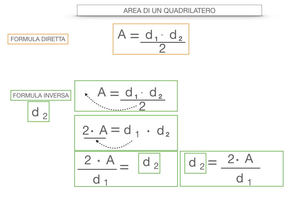 9. L'AREA DI UN QUADRILATERO CON LE DIAGONALI PERPENDICOLARI_ SIMULAZIONE.041