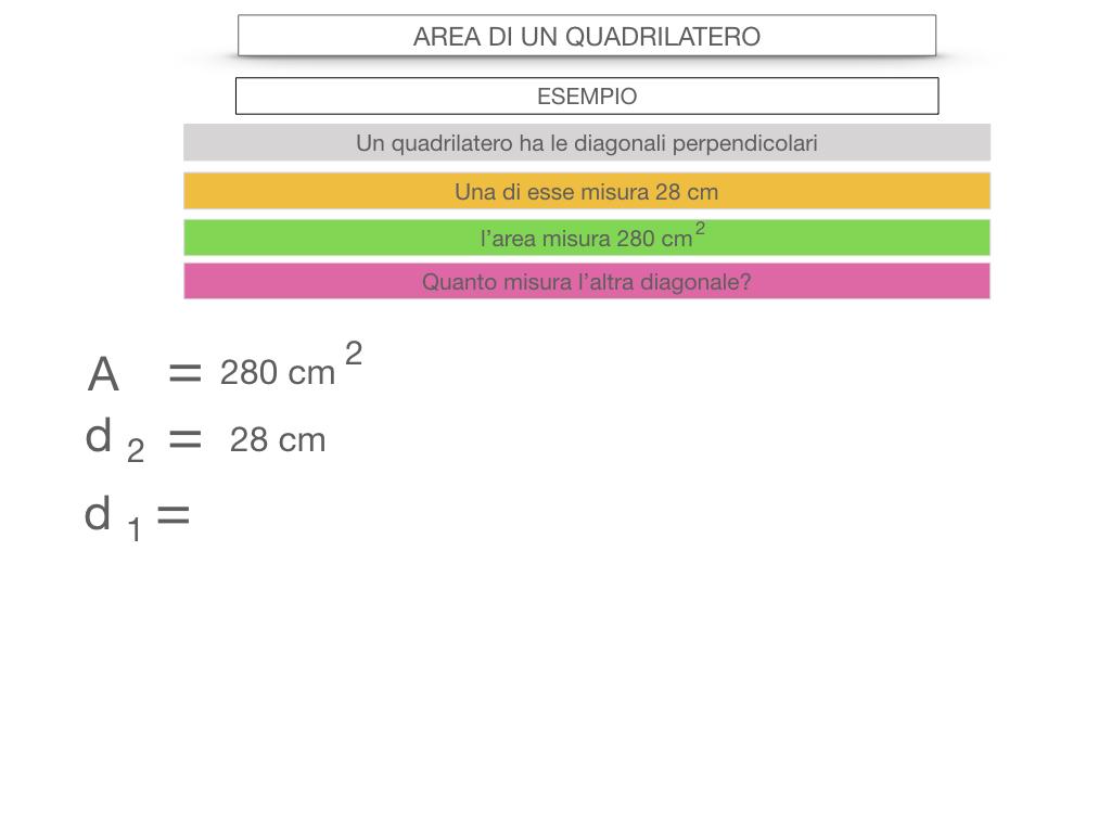 9. L'AREA DI UN QUADRILATERO CON LE DIAGONALI PERPENDICOLARI_ SIMULAZIONE.046
