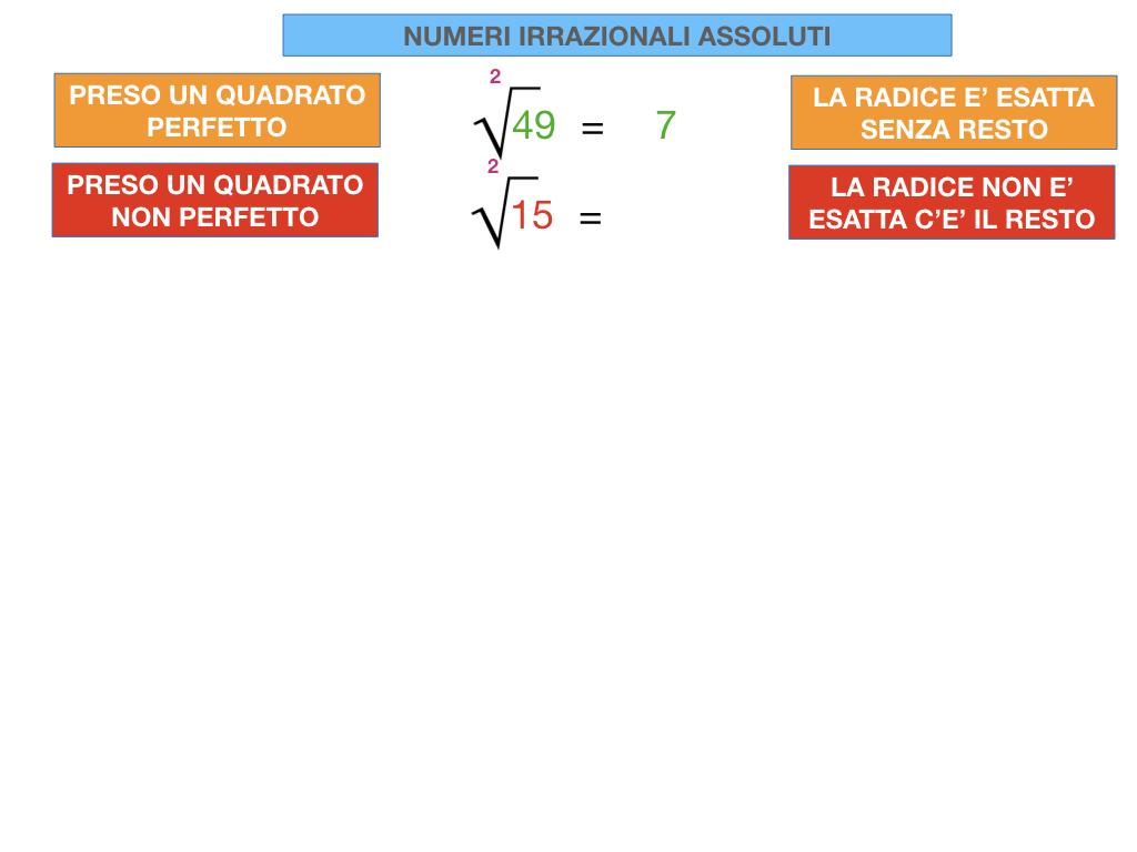 NUMERI IRRAZIONALI ASSOLUTI_SIMULAZIONE.006
