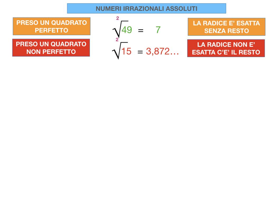 NUMERI IRRAZIONALI ASSOLUTI_SIMULAZIONE.007