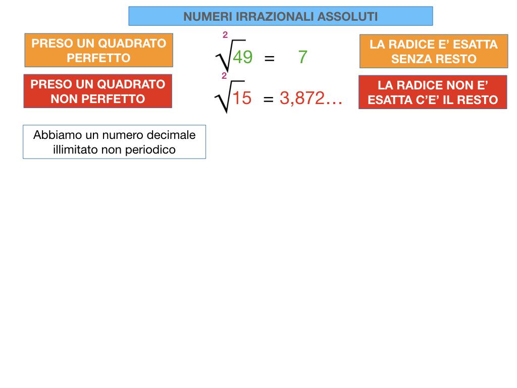 NUMERI IRRAZIONALI ASSOLUTI_SIMULAZIONE.008