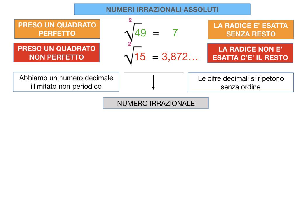 NUMERI IRRAZIONALI ASSOLUTI_SIMULAZIONE.010