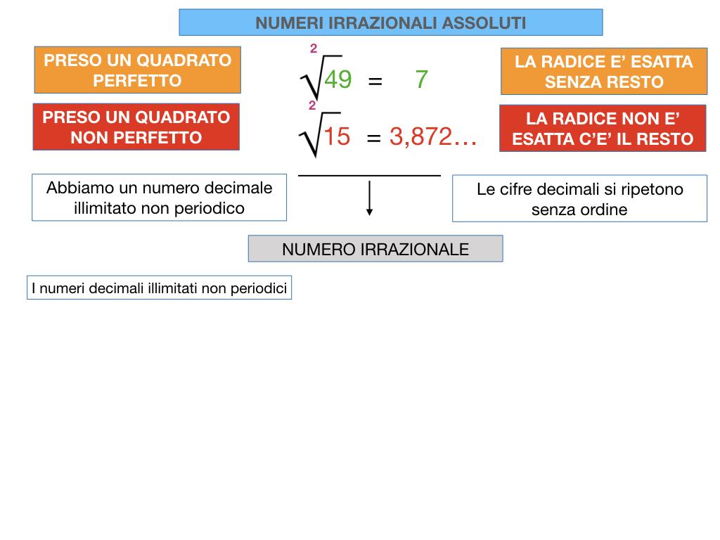 NUMERI IRRAZIONALI ASSOLUTI_SIMULAZIONE.011