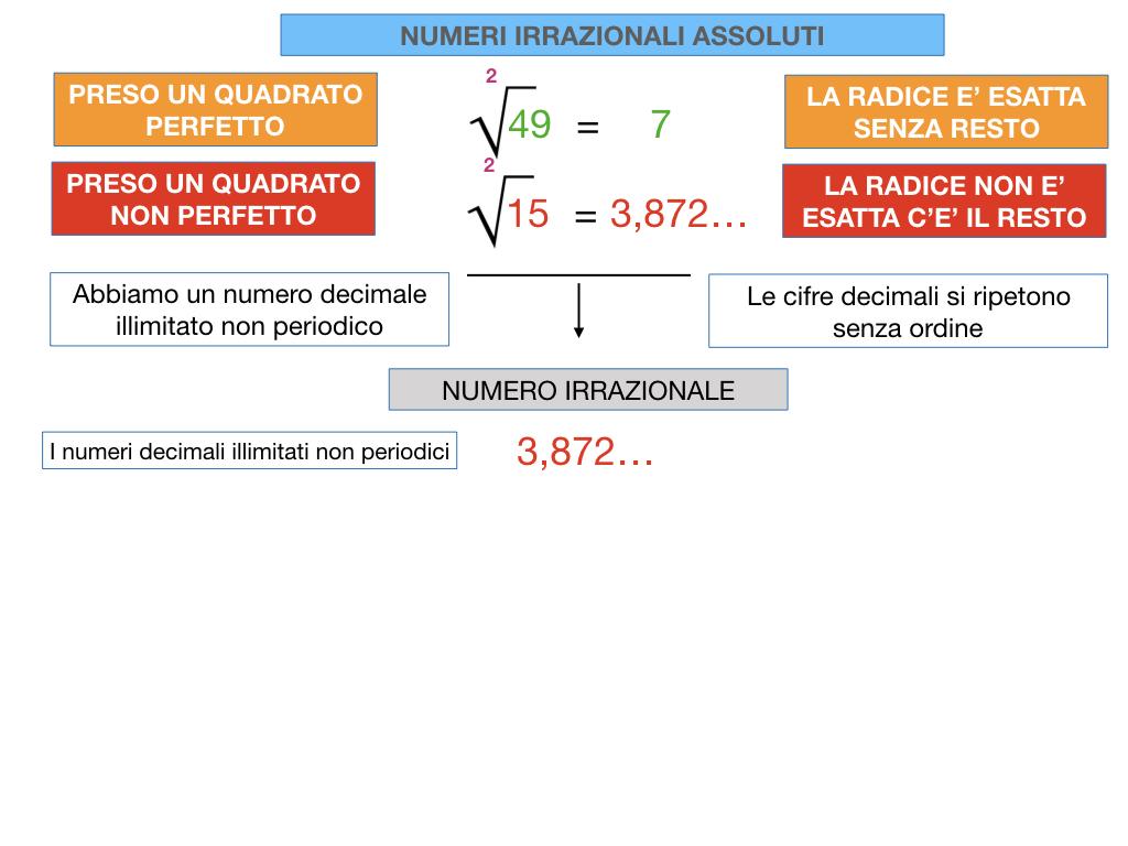 NUMERI IRRAZIONALI ASSOLUTI_SIMULAZIONE.012