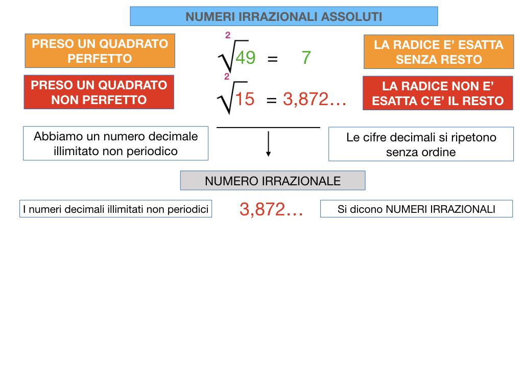 NUMERI IRRAZIONALI ASSOLUTI_SIMULAZIONE.013