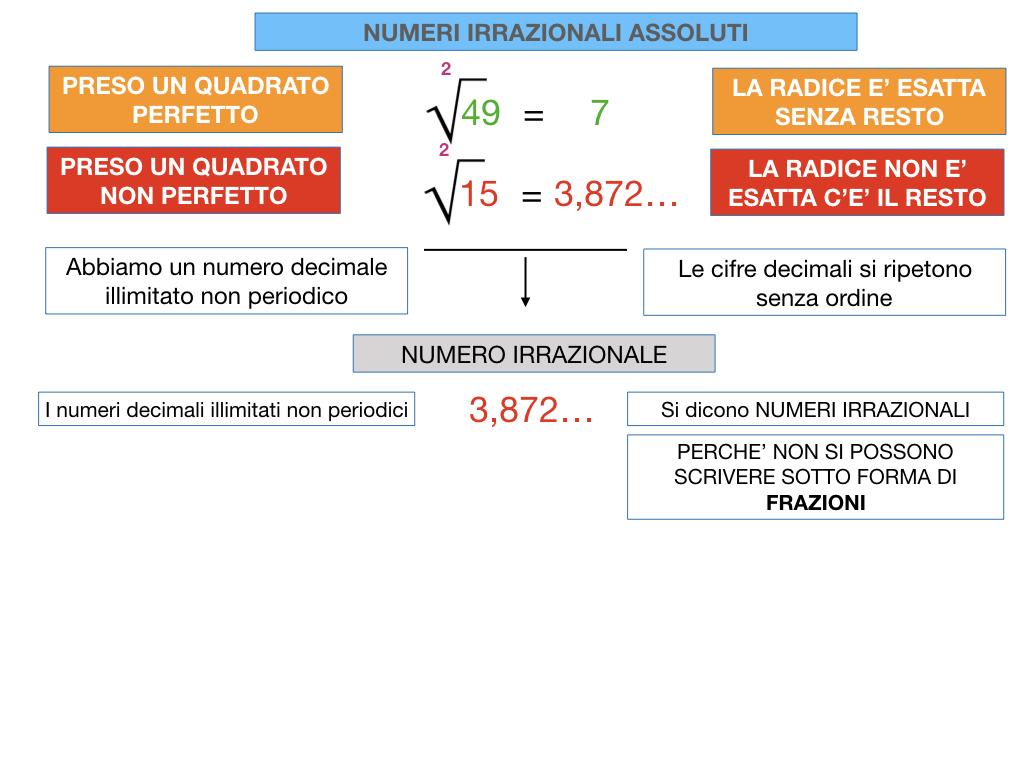 NUMERI IRRAZIONALI ASSOLUTI_SIMULAZIONE.014