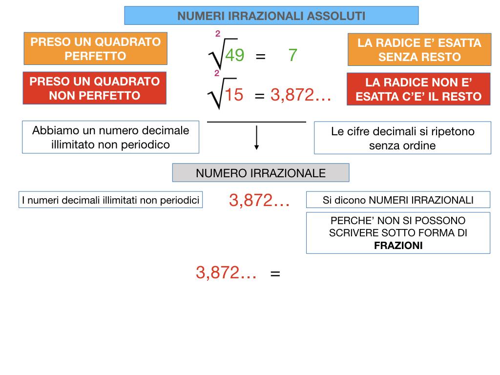 NUMERI IRRAZIONALI ASSOLUTI_SIMULAZIONE.015