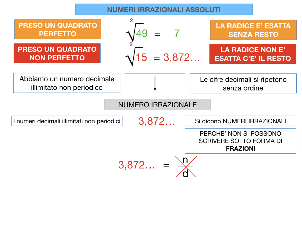 NUMERI IRRAZIONALI ASSOLUTI_SIMULAZIONE.016