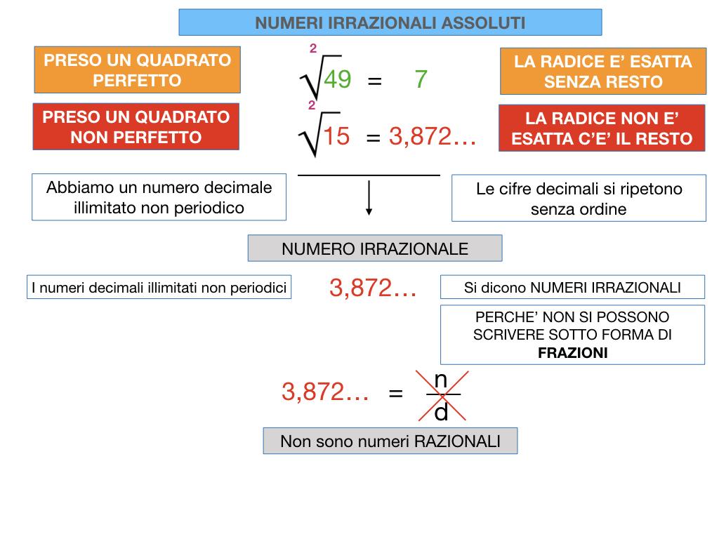 NUMERI IRRAZIONALI ASSOLUTI_SIMULAZIONE.017