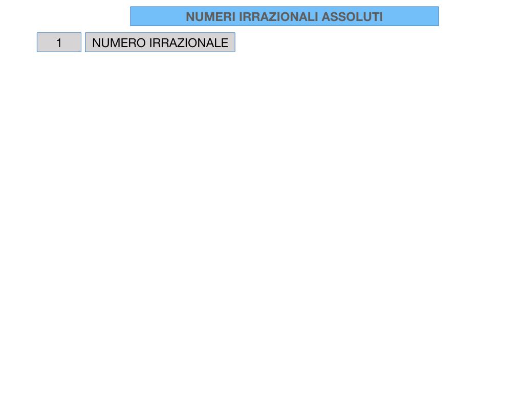 NUMERI IRRAZIONALI ASSOLUTI_SIMULAZIONE.019