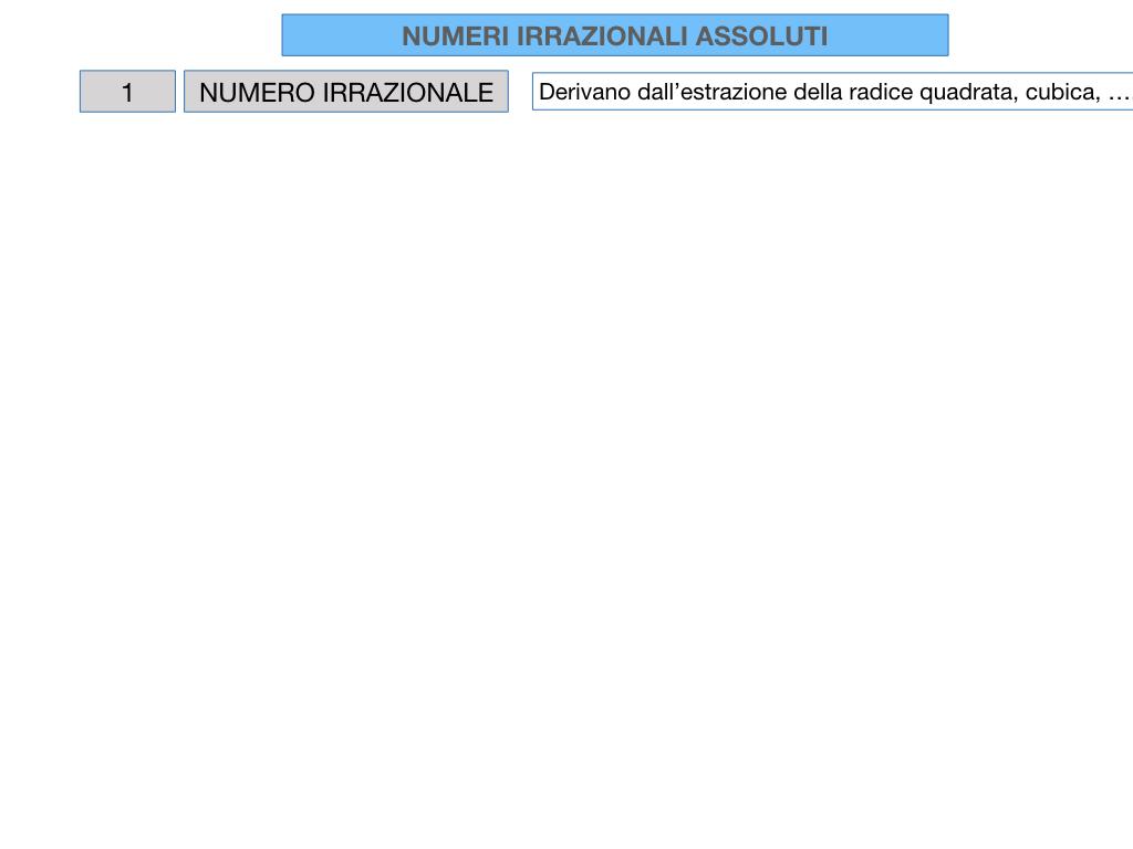 NUMERI IRRAZIONALI ASSOLUTI_SIMULAZIONE.020