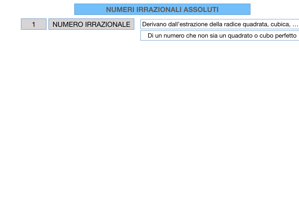 NUMERI IRRAZIONALI ASSOLUTI_SIMULAZIONE.021