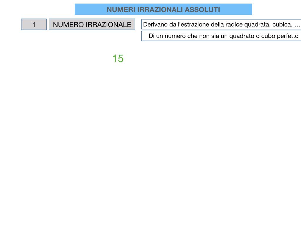 NUMERI IRRAZIONALI ASSOLUTI_SIMULAZIONE.022