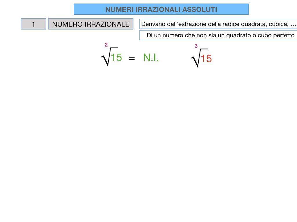 NUMERI IRRAZIONALI ASSOLUTI_SIMULAZIONE.025