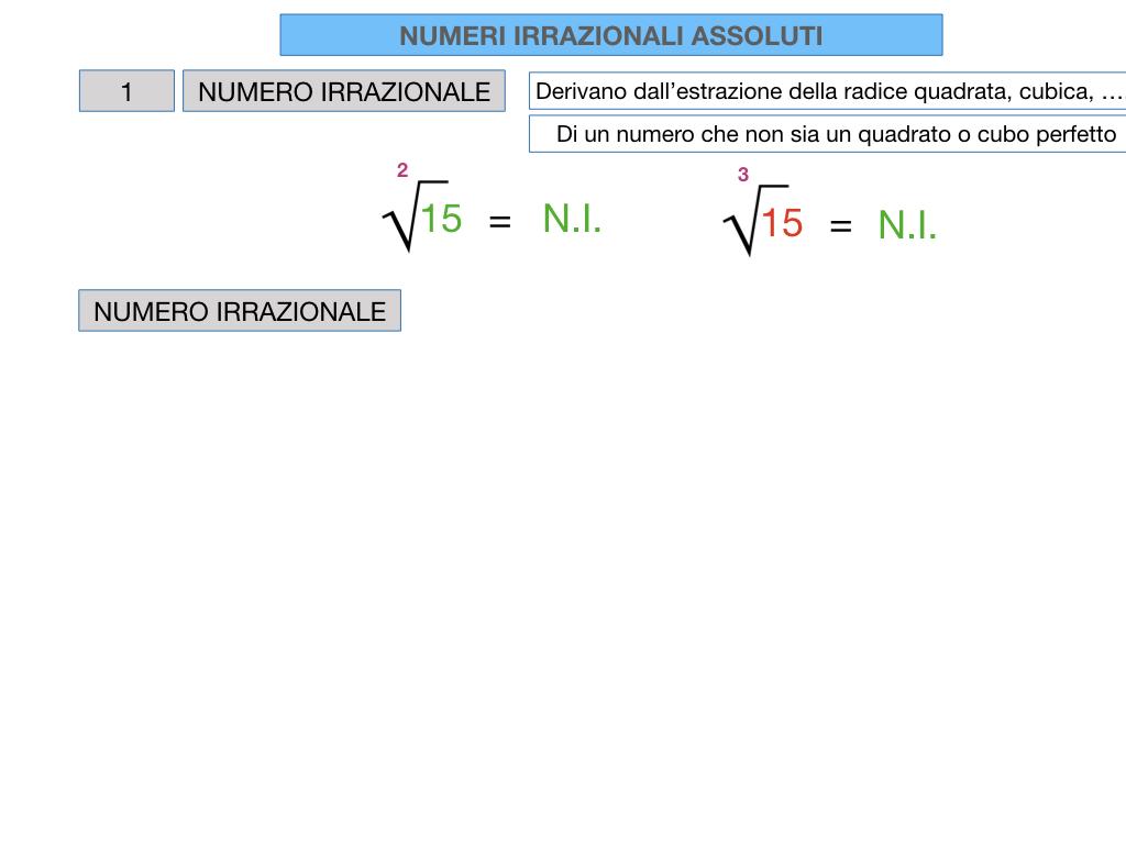 NUMERI IRRAZIONALI ASSOLUTI_SIMULAZIONE.027