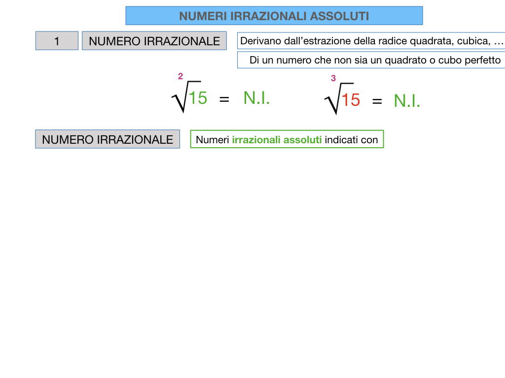 NUMERI IRRAZIONALI ASSOLUTI_SIMULAZIONE.028