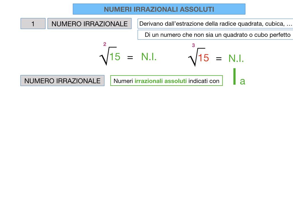 NUMERI IRRAZIONALI ASSOLUTI_SIMULAZIONE.029